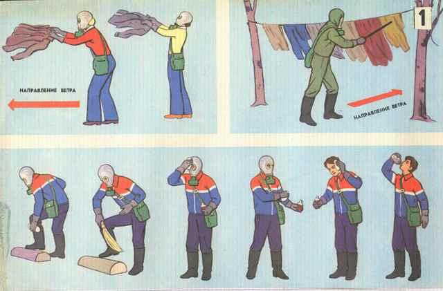 правила дезинфекции в помещениях