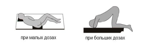 Лечение простатита по методу Неумыканика суть методики и схема терапии