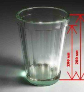 объем граненого стакана